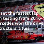 Ferrari behind rivals as Vettel breaks down in F1 testing