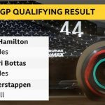 Lewis Hamilton on pole position for British Grand Prix