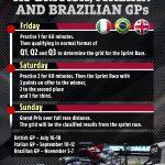 Italian Grand Prix practice and qualifying LIVE RESULTS: Hamilton looks to overhaul Verstappen in Monza